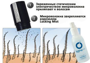 применение маскирующих кератиновых волокон наноген